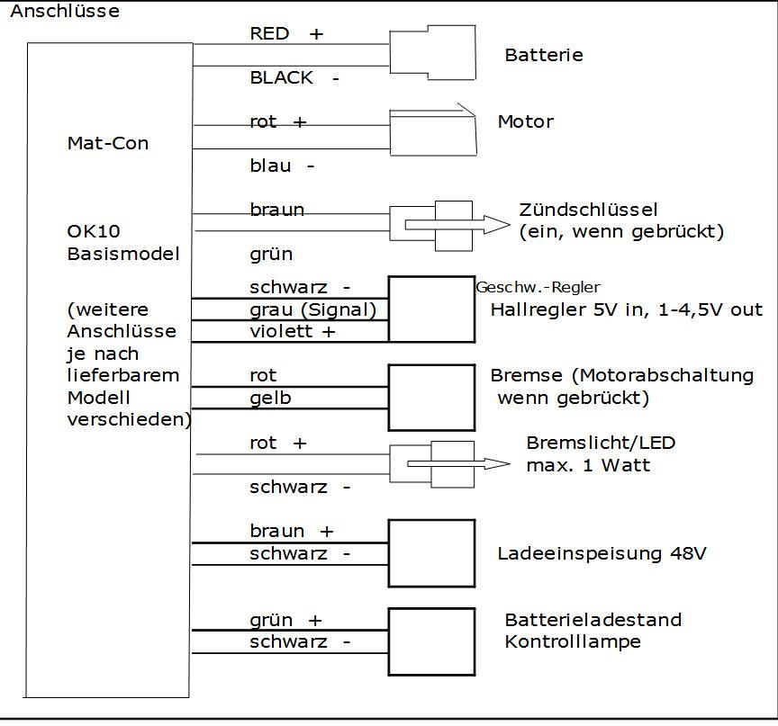 Anschlussplan Evo 1kW 48V