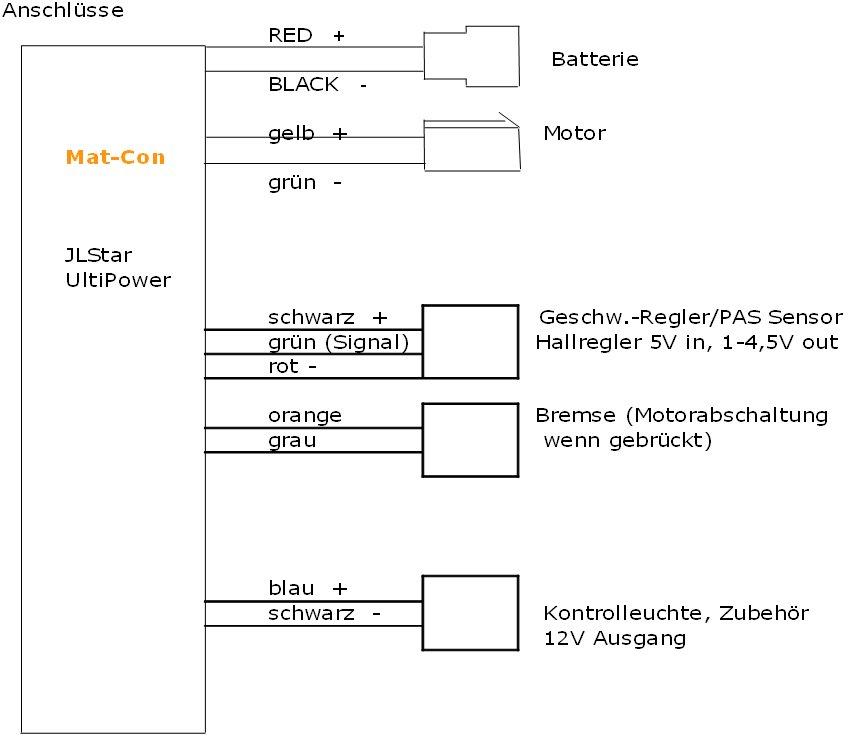 Steuerung Controller JLStar Ultipower 500W 24V 30A PAS - Mat-Con ...