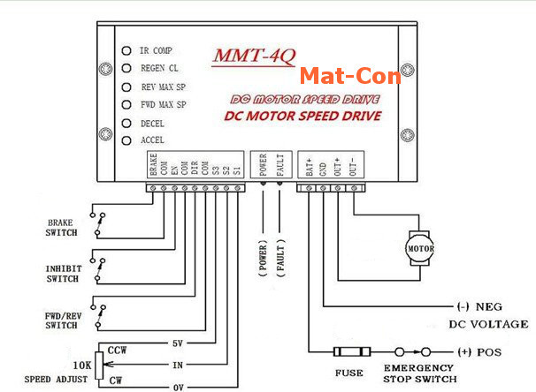 4Q Steuerung Controller mit Rekuperation Motorbremse, 12V-48V