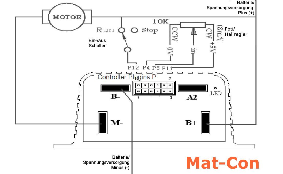 Anschlussplan MMT-DP